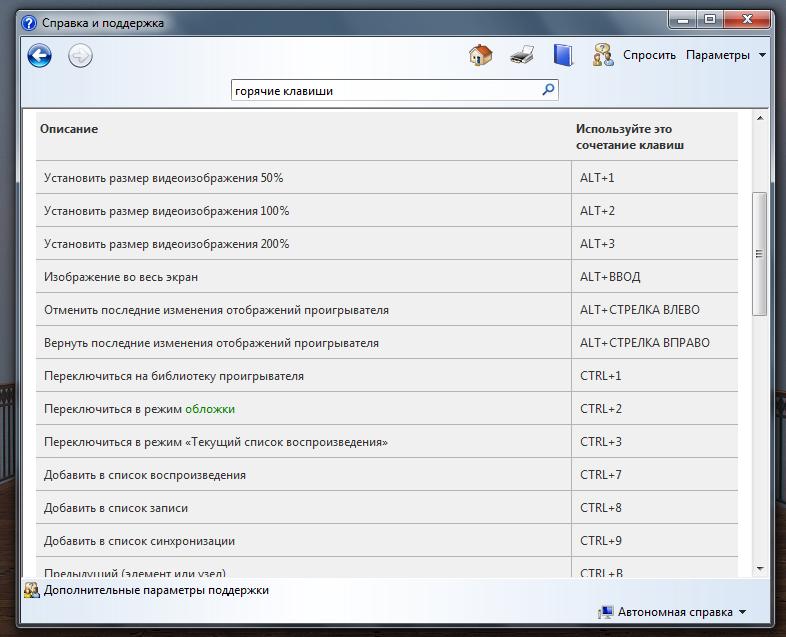 Управление Windows Media Player с помощью горячих клавиш (3)