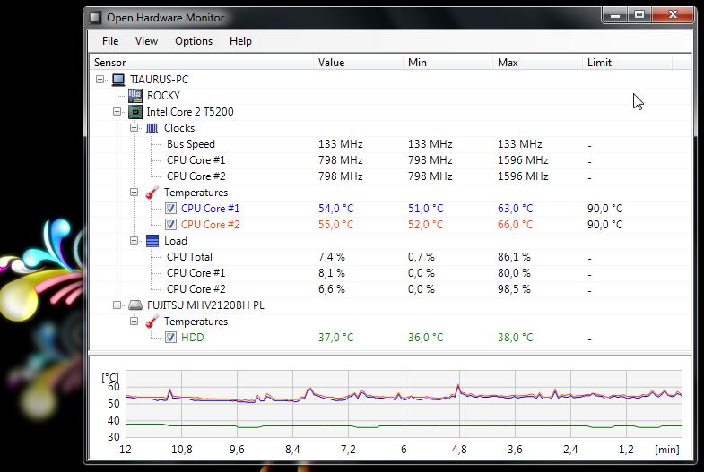 Open Hardware Monitor - простой монитор состояния компьютера