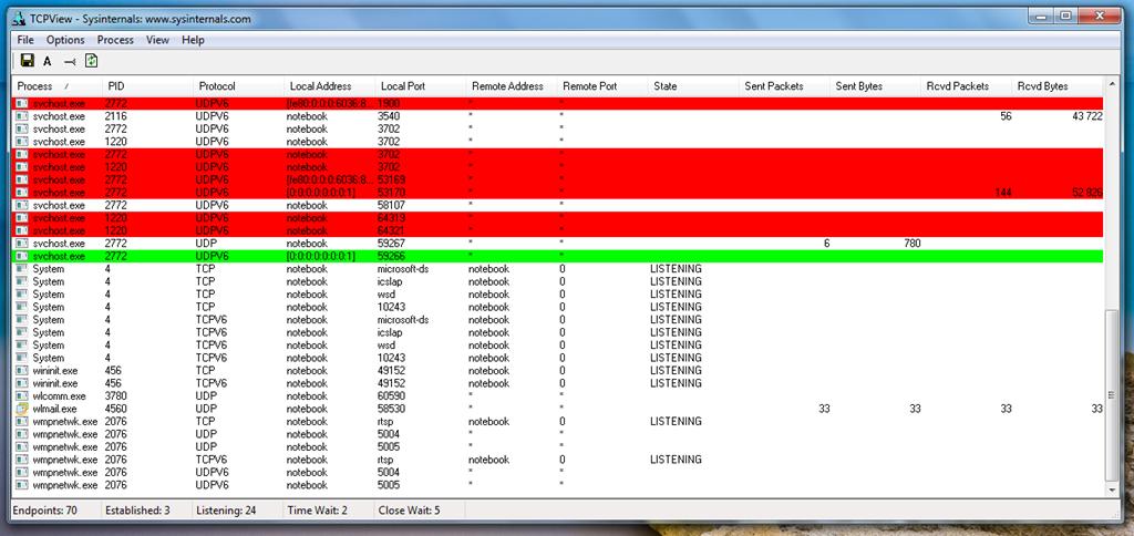 TCPView - портабельная утилита для наблюдения за сетевой активностью компьютера