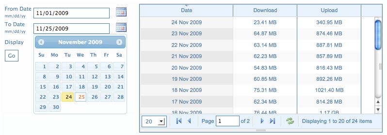 BitMeter OS - бесплатный монитор сетевой активности