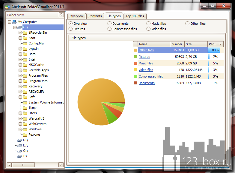 Ablessoft FolderVisualizer - программа для анализа занятого места