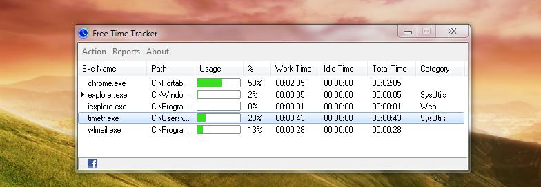 Free Time Tracker - утилита, показывающая вашу активность в программах
