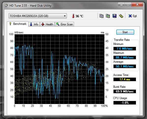 HD Tune - утилита для тестирования жестких дисков (3)