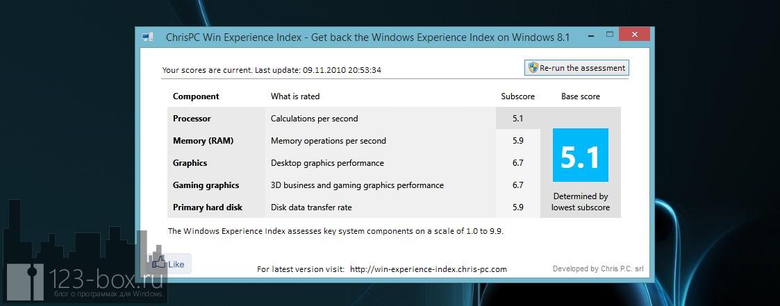 ChrisPC Win Experience Index — индекс производительности компьютера