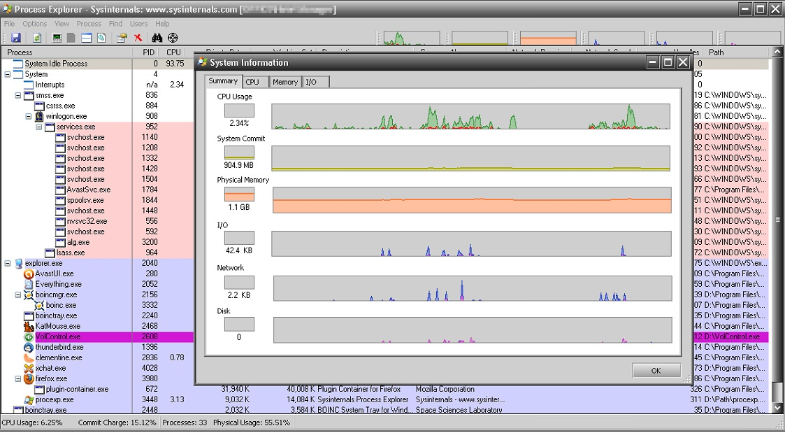 Process Explorer — программа для мониторинга запущенных процессов